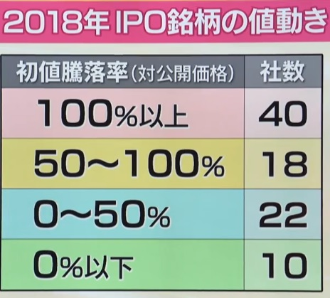 IPO2018